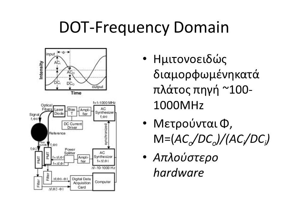 DOT-Frequency Domain Ημιτονοειδώς διαμορφωμένηκατά πλάτος πηγή ~100- 1000MHz Μετρούνται Φ, Μ=(AC o /DC o )/(AC i /DC i ) Απλούστερο hardware