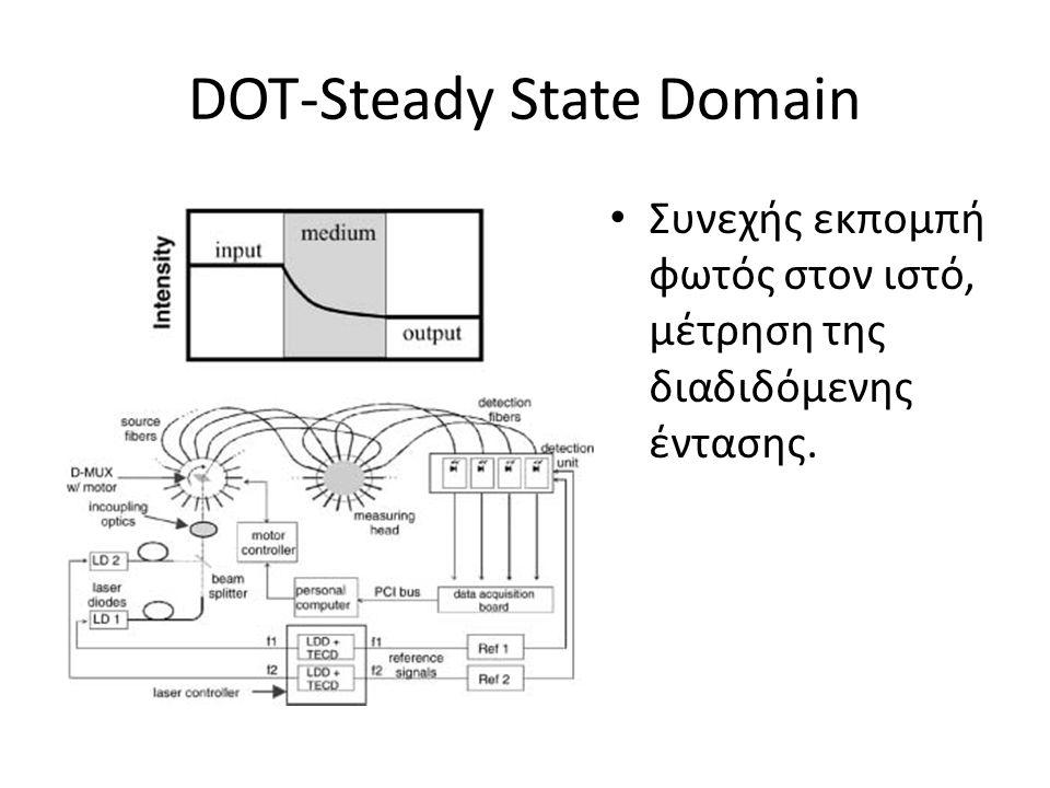 DOT-Steady State Domain Συνεχής εκπομπή φωτός στον ιστό, μέτρηση της διαδιδόμενης έντασης.