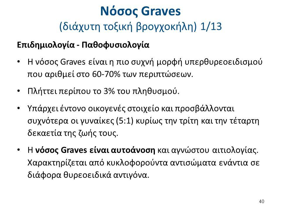 Νόσος Graves (διάχυτη τοξική βρογχοκήλη) 1/13 Επιδημιολογία - Παθοφυσιολογία Η νόσος Graves είναι η πιο συχνή μορφή υπερθυρεοειδισμού που αριθμεί στο