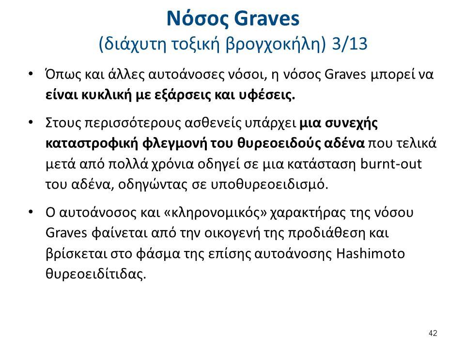 Νόσος Graves (διάχυτη τοξική βρογχοκήλη) 3/13 Όπως και άλλες αυτοάνοσες νόσοι, η νόσος Graves μπορεί να είναι κυκλική με εξάρσεις και υφέσεις. Στους π