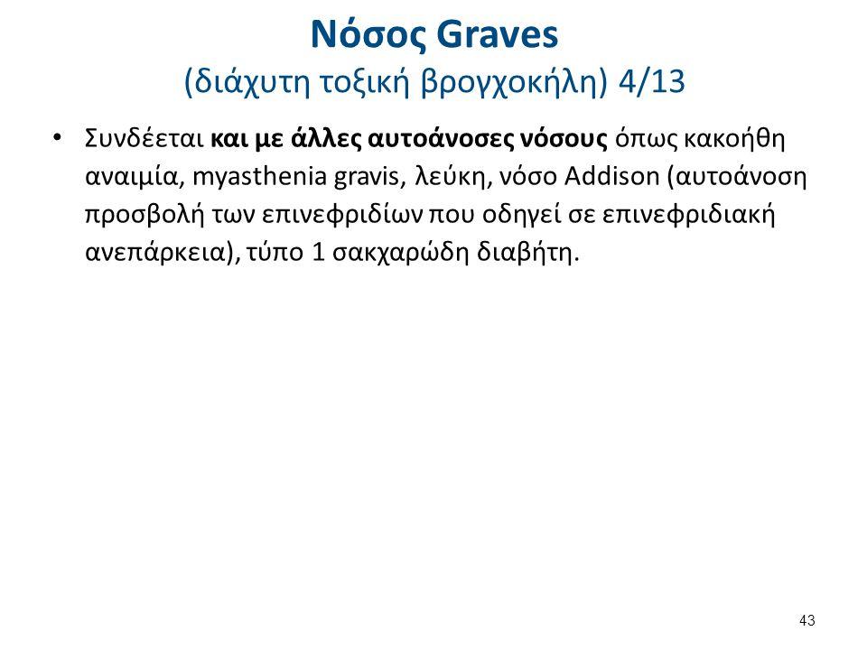 Νόσος Graves (διάχυτη τοξική βρογχοκήλη) 4/13 Συνδέεται και με άλλες αυτοάνοσες νόσους όπως κακοήθη αναιμία, myasthenia gravis, λεύκη, νόσο Addison (α
