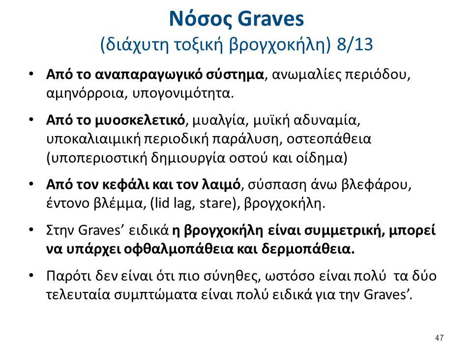 Νόσος Graves (διάχυτη τοξική βρογχοκήλη) 8/13 Από το αναπαραγωγικό σύστημα, ανωμαλίες περιόδου, αμηνόρροια, υπογονιμότητα. Από το μυοσκελετικό, μυαλγί