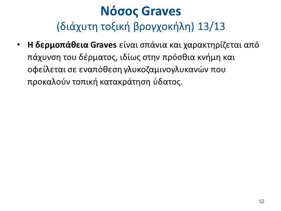 Νόσος Graves (διάχυτη τοξική βρογχοκήλη) 13/13 Η δερμοπάθεια Graves είναι σπάνια και χαρακτηρίζεται από πάχυνση του δέρματος, ιδίως στην πρόσθια κνήμη