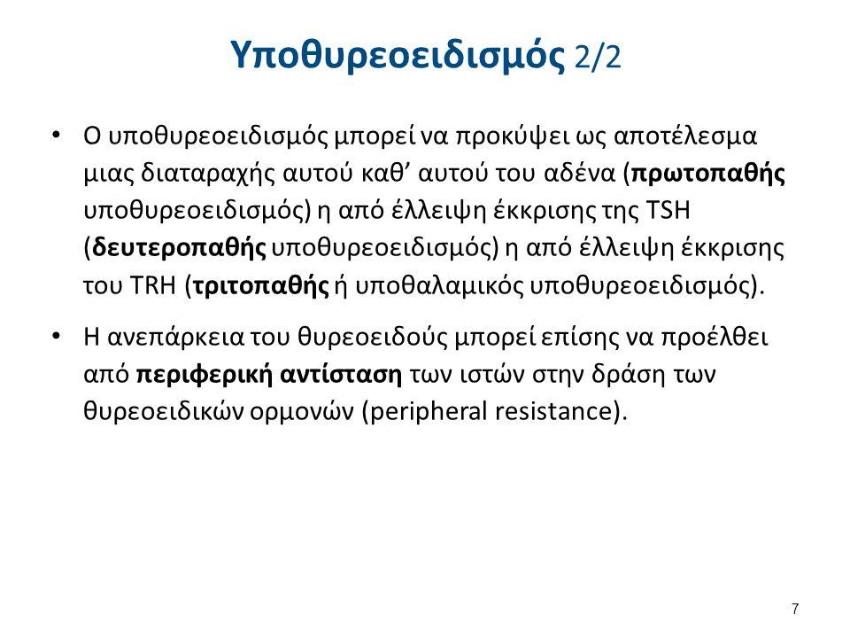 Οι αιτίες του υπερθυρεοειδισμού που βασίζονται στην μέτρηση της TSH 1/2 38 Χαμηλή TSH o Πρωτοπαθής.