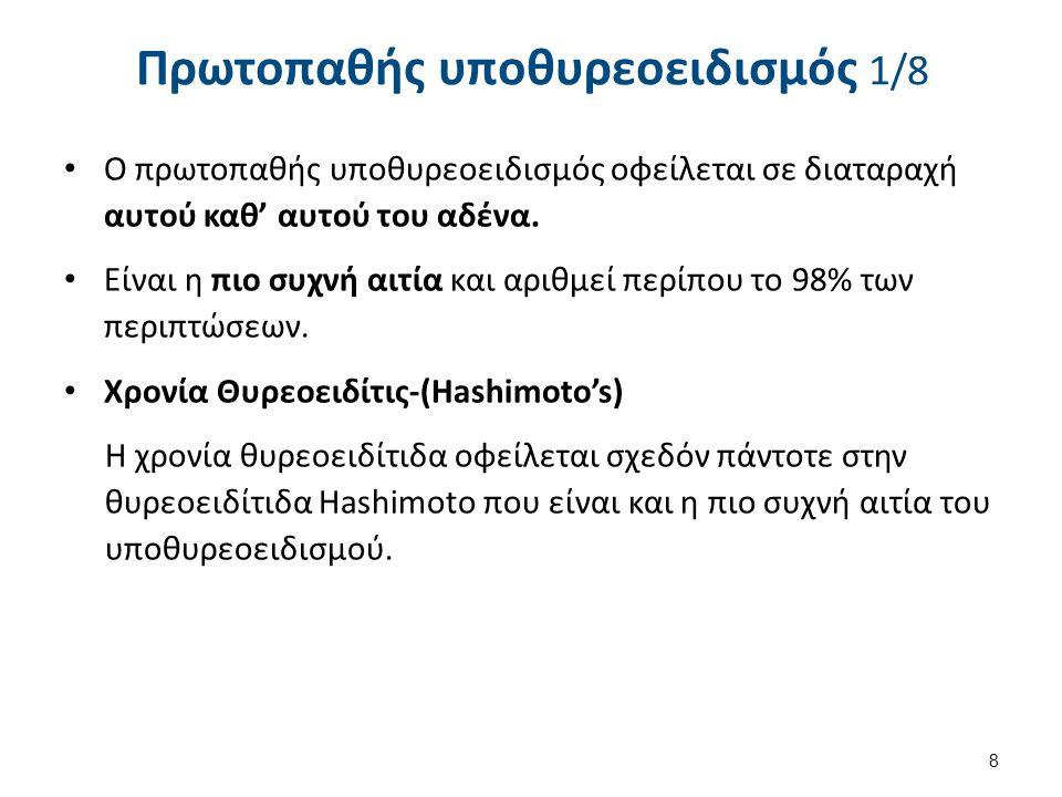 Πρωτοπαθής υποθυρεοειδισμός 2/8 Η αιτιολογία θυρεοειδίτιδας Hashimoto είναι η αυτοάνοση καταστροφή του θυρεοειδούς αδένα.