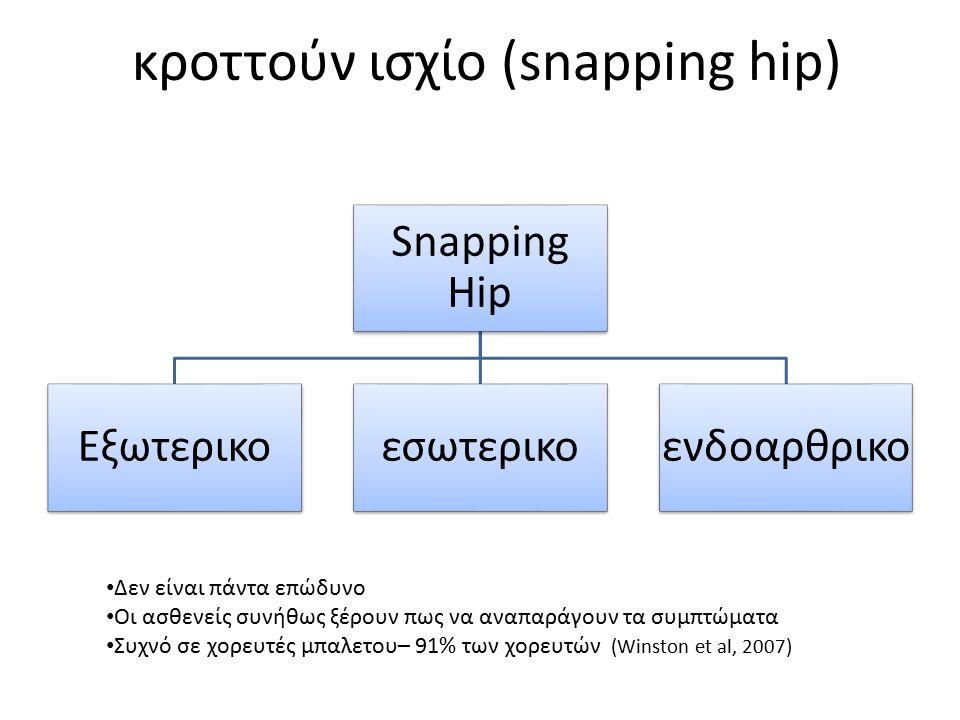 κροττούν ισχίο (snapping hip) Snapping Hip Εξωτερικοεσωτερικοενδοαρθρικο Δεν είναι πάντα επώδυνο Οι ασθενείς συνήθως ξέρουν πως να αναπαράγουν τα συμπτώματα Συχνό σε χορευτές μπαλετου– 91% των χορευτών (Winston et al, 2007)