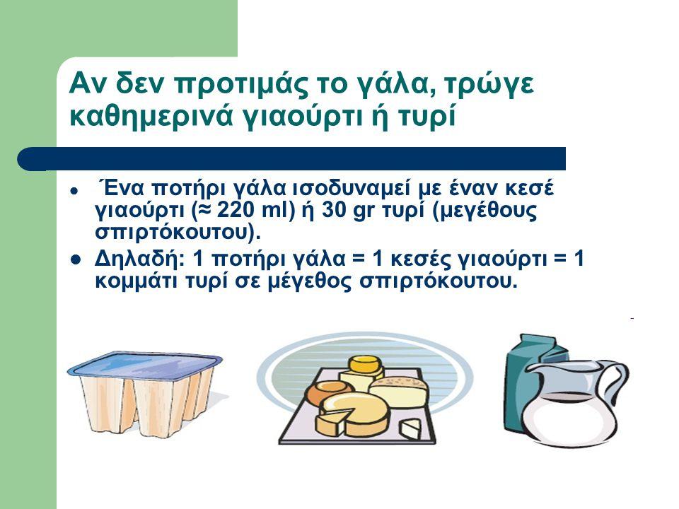 Αν δεν προτιμάς το γάλα, τρώγε καθημερινά γιαούρτι ή τυρί Ένα ποτήρι γάλα ισοδυναμεί με έναν κεσέ γιαούρτι (≈ 220 ml) ή 30 gr τυρί (μεγέθους σπιρτόκουτου).