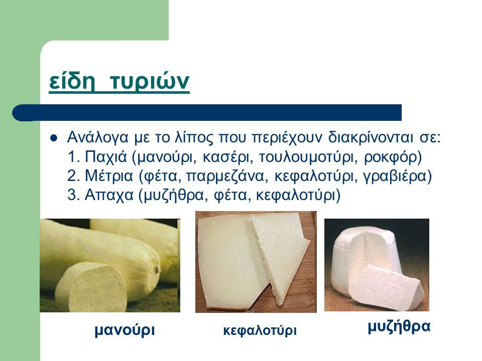 είδη τυριών Ανάλογα με το λίπος που περιέχουν διακρίνονται σε: 1. Παχιά (μανούρι, κασέρι, τουλουμοτύρι, ροκφόρ) 2. Μέτρια (φέτα, παρμεζάνα, κεφαλοτύρι