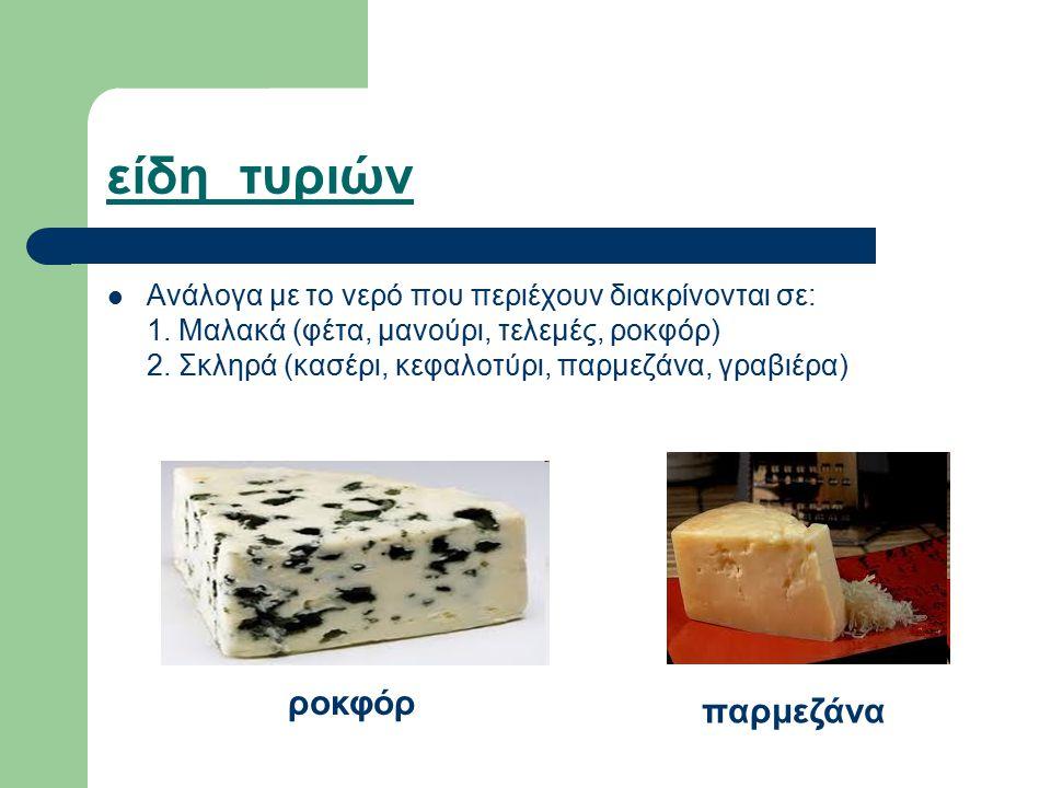 είδη τυριών Ανάλογα με το νερό που περιέχουν διακρίνονται σε: 1. Μαλακά (φέτα, μανούρι, τελεμές, ροκφόρ) 2. Σκληρά (κασέρι, κεφαλοτύρι, παρμεζάνα, γρα
