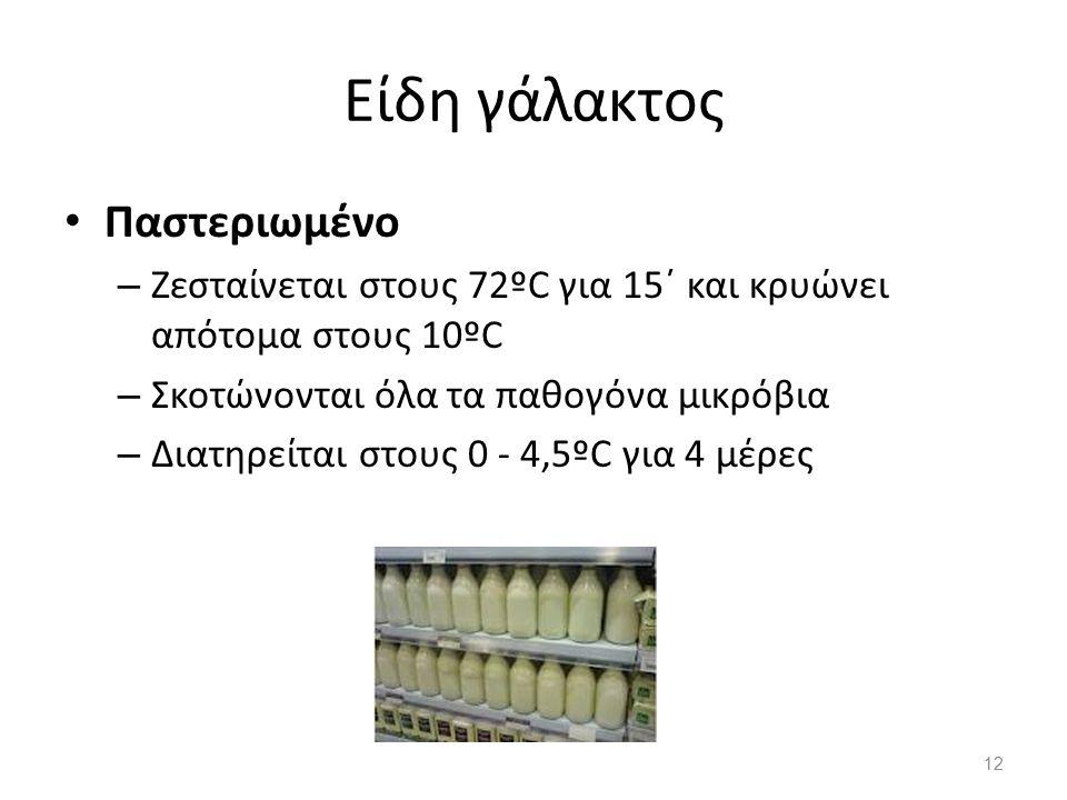 Παστεριωμένο – Ζεσταίνεται στους 72ºC για 15΄ και κρυώνει απότομα στους 10ºC – Σκοτώνονται όλα τα παθογόνα μικρόβια – Διατηρείται στους 0 - 4,5ºC για