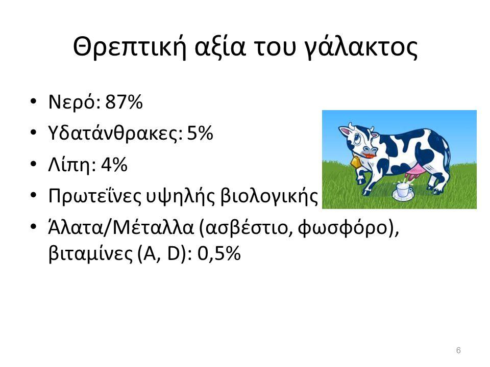 Θρεπτική αξία του γάλακτος Νερό: 87% Υδατάνθρακες: 5% Λίπη: 4% Πρωτεΐνες υψηλής βιολογικής αξίας: 3.5% Άλατα/Μέταλλα (ασβέστιο, φωσφόρο), βιταμίνες (Α