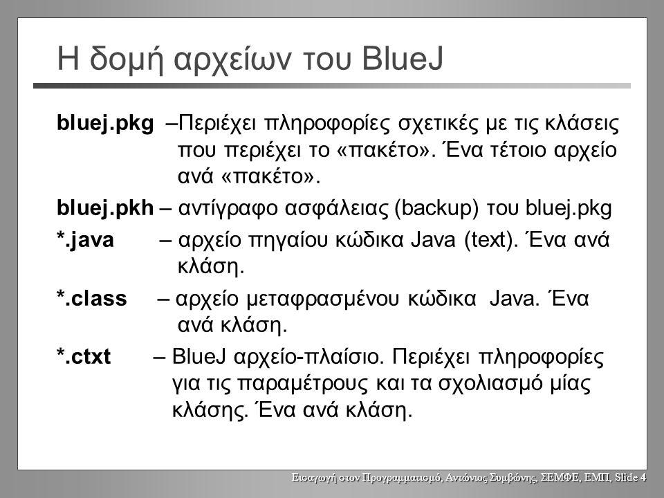 Εισαγωγή στον Προγραμματισμό, Αντώνιος Συμβώνης, ΣΕΜΦΕ, ΕΜΠ, Slide 5 Τυπικά αρχεία Java Αρχεία πηγαίου κώδικα: *.java Περιέχουν τον πηγαίο κώδικα σε αναγνώσιμη μορφή, όπως ακριβώς πληκτρολογήθηκαν από τον προγραμματιστή.