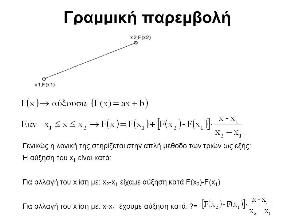 Γραμμική παρεμβολή Γενικώς η λογική της στηρίζεται στην απλή μέθοδο των τριών ως εξής: Η αύξηση του x 1 είναι κατά: Για αλλαγή του x ίση με: x 2 -x 1 είχαμε αύξηση κατά F(x 2 )-F(x 1 ) Για αλλαγή του x ίση με: x-x 1 έχουμε αύξηση κατά: ?=