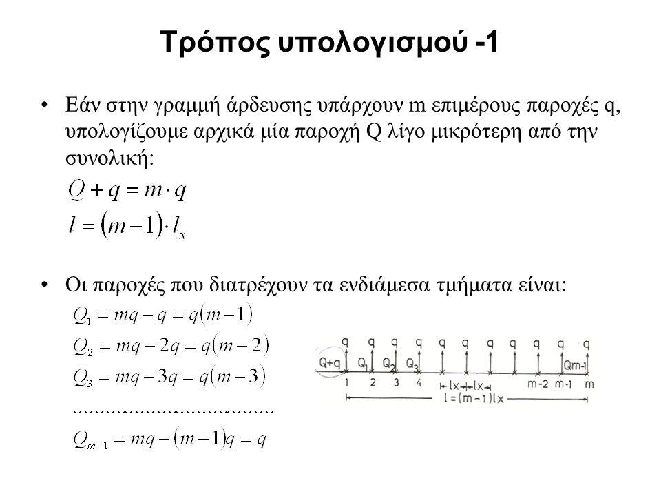 Τρόπος υπολογισμού -1 Εάν στην γραμμή άρδευσης υπάρχουν m επιμέρους παροχές q, υπολογίζουμε αρχικά μία παροχή Q λίγο μικρότερη από την συνολική: Οι παροχές που διατρέχουν τα ενδιάμεσα τμήματα είναι: