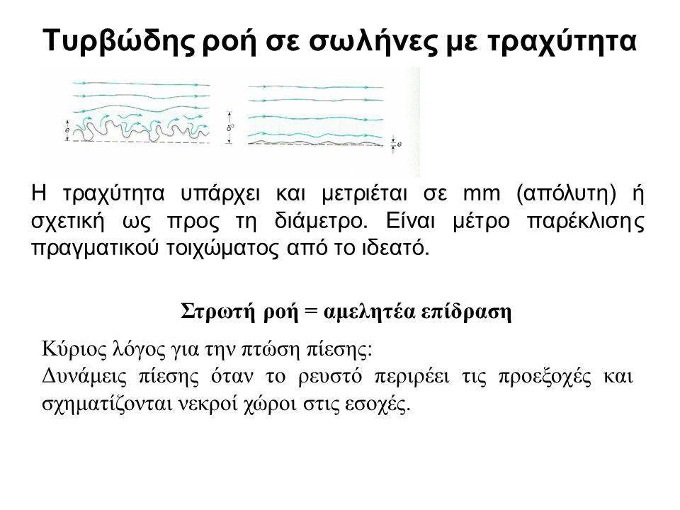 Τυρβώδης ροή σε σωλήνες με τραχύτητα Η τραχύτητα υπάρχει και μετριέται σε mm (απόλυτη) ή σχετική ως προς τη διάμετρο.