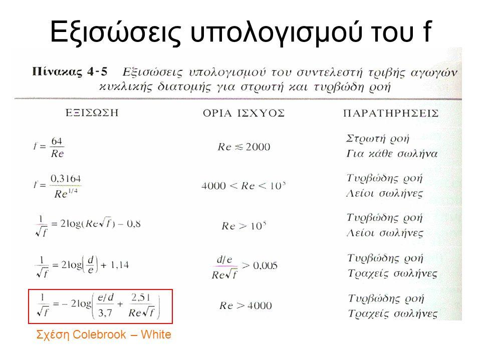 ΠΑΡΑΡΤΗΜΑ - 2