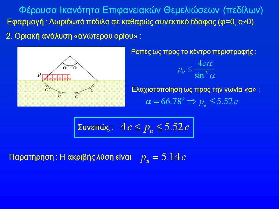 Φέρουσα Ικανότητα Επιφανειακών Θεμελιώσεων (πεδίλων) Εφαρμογή : Λωριδωτό πέδιλο σε καθαρώς συνεκτικό έδαφος (φ=0, c  0) 2.