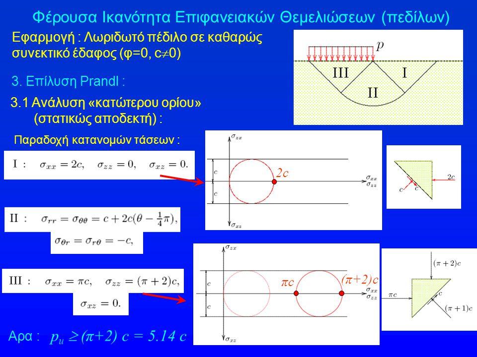 Φέρουσα Ικανότητα Επιφανειακών Θεμελιώσεων (πεδίλων) Εφαρμογή : Λωριδωτό πέδιλο σε καθαρώς συνεκτικό έδαφος (φ=0, c  0) 3.