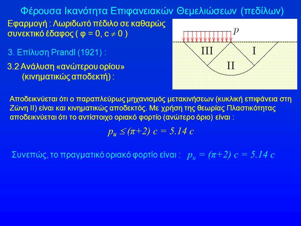 Φέρουσα Ικανότητα Επιφανειακών Θεμελιώσεων (πεδίλων) Εφαρμογή : Λωριδωτό πέδιλο σε καθαρώς συνεκτικό έδαφος ( φ = 0, c  0 ) 3.