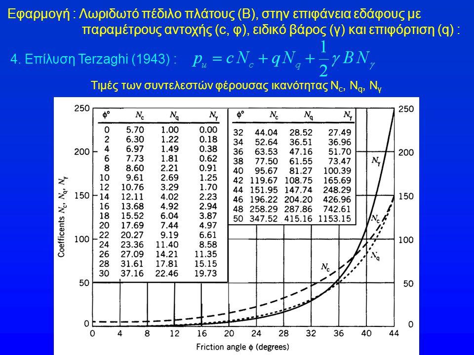 Εφαρμογή : Λωριδωτό πέδιλο πλάτους (Β), στην επιφάνεια εδάφους με παραμέτρους αντοχής (c, φ), ειδικό βάρος (γ) και επιφόρτιση (q) : 4.