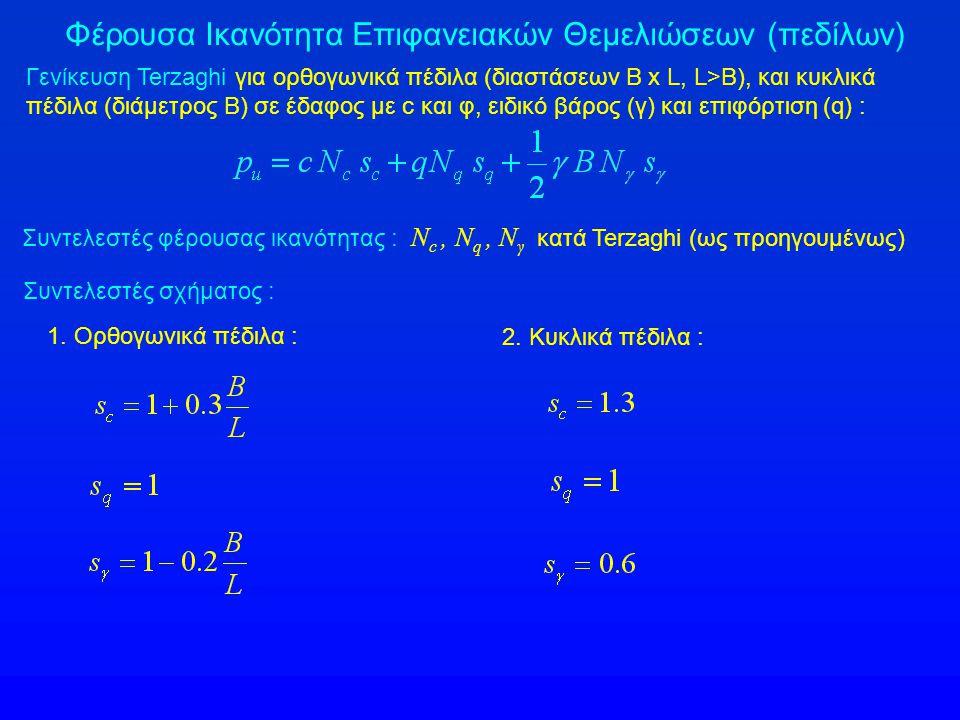 Φέρουσα Ικανότητα Επιφανειακών Θεμελιώσεων (πεδίλων) Γενίκευση Terzaghi για ορθογωνικά πέδιλα (διαστάσεων Β x L, L>B), και κυκλικά πέδιλα (διάμετρος B) σε έδαφος με c και φ, ειδικό βάρος (γ) και επιφόρτιση (q) : Συντελεστές σχήματος : Συντελεστές φέρουσας ικανότητας : N c, N q, N γ κατά Terzaghi (ως προηγουμένως) 1.