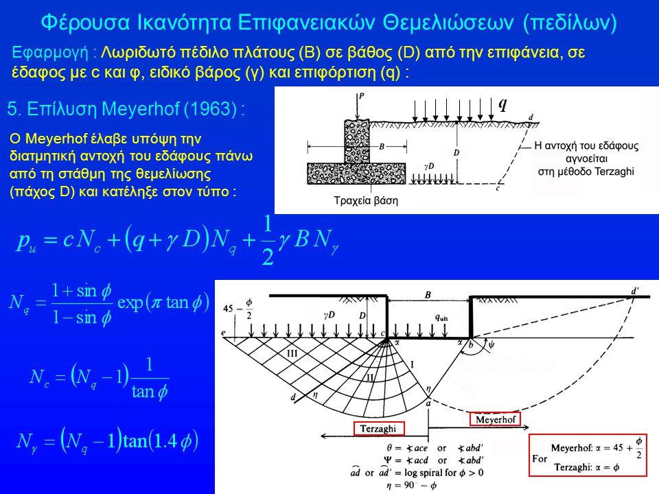 Φέρουσα Ικανότητα Επιφανειακών Θεμελιώσεων (πεδίλων) Εφαρμογή : Λωριδωτό πέδιλο πλάτους (Β) σε βάθος (D) από την επιφάνεια, σε έδαφος με c και φ, ειδικό βάρος (γ) και επιφόρτιση (q) : 5.