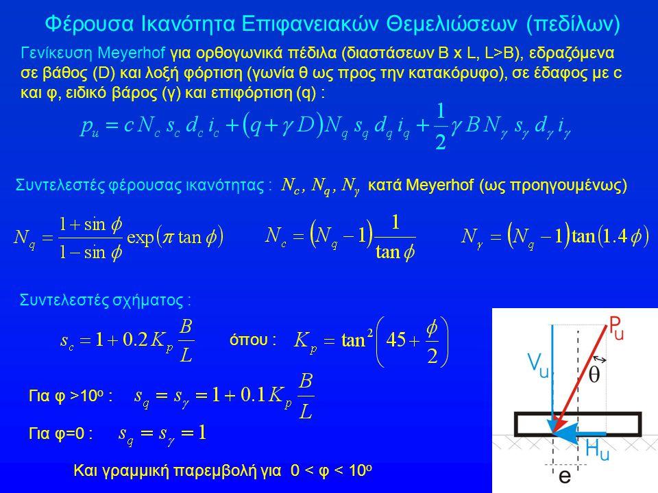 Φέρουσα Ικανότητα Επιφανειακών Θεμελιώσεων (πεδίλων) Γενίκευση Meyerhof για ορθογωνικά πέδιλα (διαστάσεων Β x L, L>B), εδραζόμενα σε βάθος (D) και λοξή φόρτιση (γωνία θ ως προς την κατακόρυφο), σε έδαφος με c και φ, ειδικό βάρος (γ) και επιφόρτιση (q) : Συντελεστές σχήματος : όπου : Για φ >10 ο : Για φ=0 : Συντελεστές φέρουσας ικανότητας : N c, N q, N γ κατά Meyerhof (ως προηγουμένως) Και γραμμική παρεμβολή για 0 < φ < 10 ο