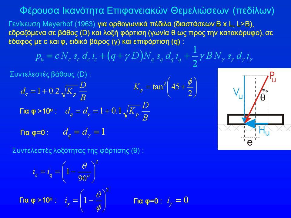 Φέρουσα Ικανότητα Επιφανειακών Θεμελιώσεων (πεδίλων) Γενίκευση Meyerhof (1963) για ορθογωνικά πέδιλα (διαστάσεων Β x L, L>B), εδραζόμενα σε βάθος (D) και λοξή φόρτιση (γωνία θ ως προς την κατακόρυφο), σε έδαφος με c και φ, ειδικό βάρος (γ) και επιφόρτιση (q) : Συντελεστές λοξότητας της φόρτισης (θ) : Για φ=0 : Συντελεστές βάθους (D) : Για φ >10 ο : Για φ=0 : Για φ >10 ο :