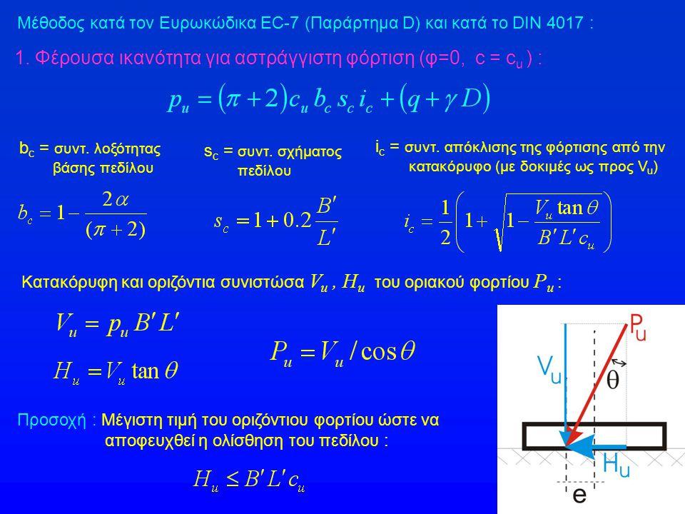 1. Φέρουσα ικανότητα για αστράγγιστη φόρτιση (φ=0, c = c u ) : Προσοχή : Μέγιστη τιμή του οριζόντιου φορτίου ώστε να αποφευχθεί η ολίσθηση του πεδίλου