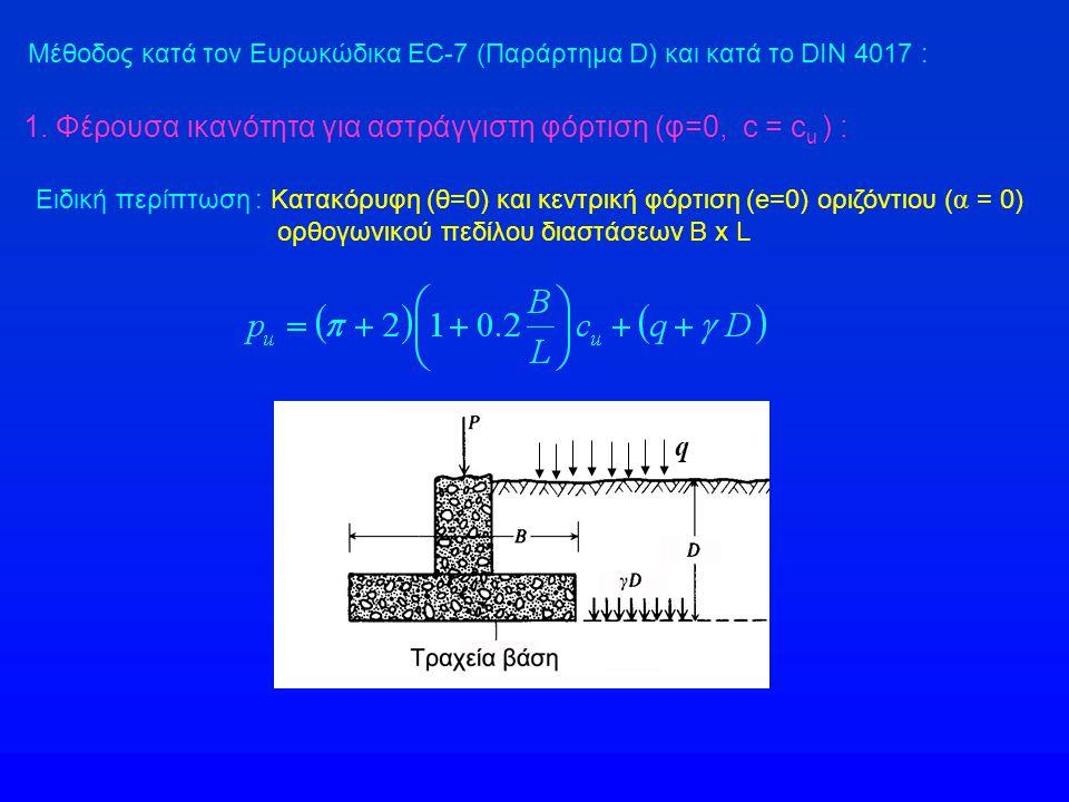Ειδική περίπτωση : Κατακόρυφη (θ=0) και κεντρική φόρτιση (e=0) οριζόντιου ( α = 0) ορθογωνικού πεδίλου διαστάσεων B x L Μέθοδος κατά τον Ευρωκώδικα EC-7 (Παράρτημα D) και κατά το DIN 4017 : q 1.