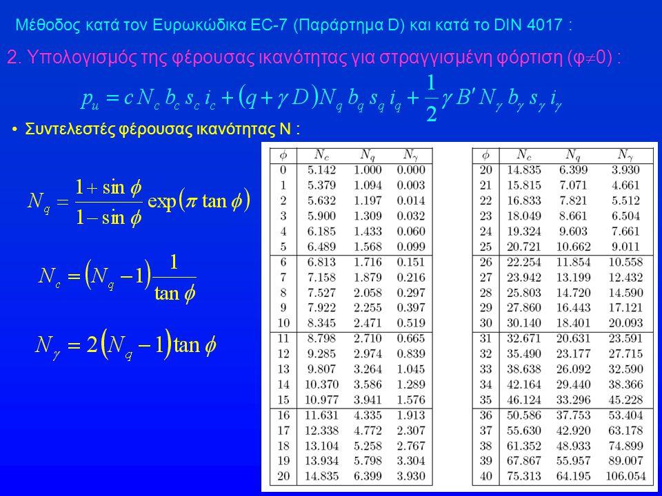 2. Υπολογισμός της φέρουσας ικανότητας για στραγγισμένη φόρτιση (φ  0) : Συντελεστές φέρουσας ικανότητας Ν : Μέθοδος κατά τον Ευρωκώδικα EC-7 (Παράρτ