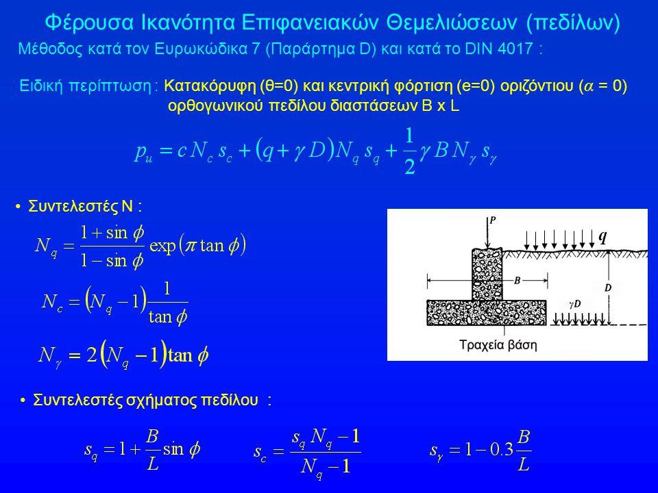Φέρουσα Ικανότητα Επιφανειακών Θεμελιώσεων (πεδίλων) Ειδική περίπτωση : Κατακόρυφη (θ=0) και κεντρική φόρτιση (e=0) οριζόντιου ( α = 0) ορθογωνικού πεδίλου διαστάσεων B x L Συντελεστές σχήματος πεδίλου : Συντελεστές Ν : Μέθοδος κατά τον Ευρωκώδικα 7 (Παράρτημα D) και κατά το DIN 4017 : q