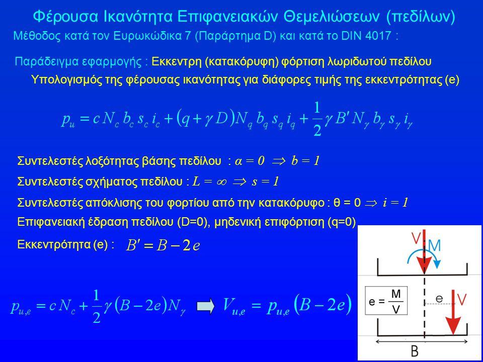 Φέρουσα Ικανότητα Επιφανειακών Θεμελιώσεων (πεδίλων) Μέθοδος κατά τον Ευρωκώδικα 7 (Παράρτημα D) και κατά το DIN 4017 : Παράδειγμα εφαρμογής : Εκκεντρη (κατακόρυφη) φόρτιση λωριδωτού πεδίλου Υπολογισμός της φέρουσας ικανότητας για διάφορες τιμής της εκκεντρότητας (e) Συντελεστές λοξότητας βάσης πεδίλου : α = 0  b = 1 Συντελεστές σχήματος πεδίλου : L =   s = 1 Συντελεστές απόκλισης του φορτίου από την κατακόρυφο : θ = 0  i = 1 Επιφανειακή έδραση πεδίλου (D=0), μηδενική επιφόρτιση (q=0) Εκκεντρότητα (e) :
