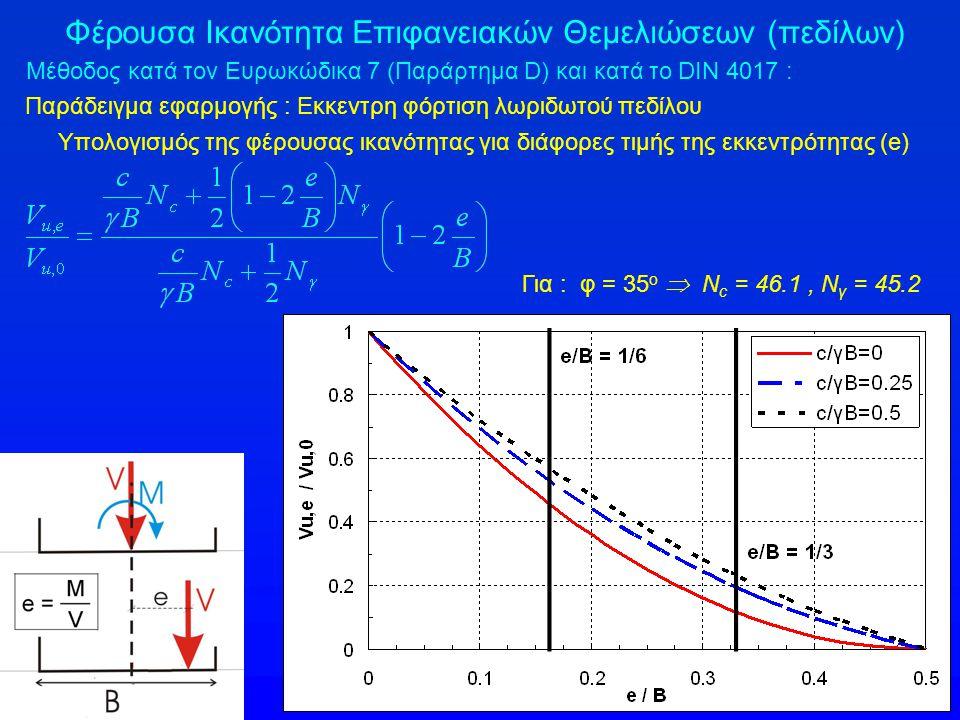 Για : φ = 35 ο  N c = 46.1, N γ = 45.2 Φέρουσα Ικανότητα Επιφανειακών Θεμελιώσεων (πεδίλων) Μέθοδος κατά τον Ευρωκώδικα 7 (Παράρτημα D) και κατά το DIN 4017 : Παράδειγμα εφαρμογής : Εκκεντρη φόρτιση λωριδωτού πεδίλου Υπολογισμός της φέρουσας ικανότητας για διάφορες τιμής της εκκεντρότητας (e)