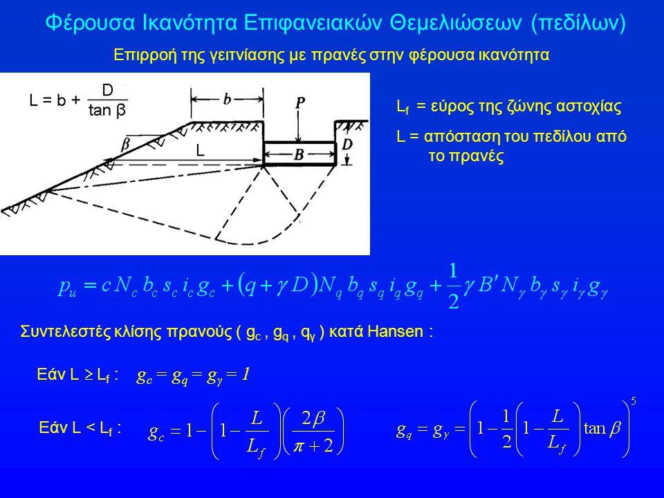Φέρουσα Ικανότητα Επιφανειακών Θεμελιώσεων (πεδίλων) Επιρροή της γειτνίασης με πρανές στην φέρουσα ικανότητα L f = εύρος της ζώνης αστοχίας L = απόσταση του πεδίλου από το πρανές Συντελεστές κλίσης πρανούς ( g c, g q, q γ ) κατά Hansen : Εάν L  L f : g c = g q = g γ = 1 Εάν L < L f :