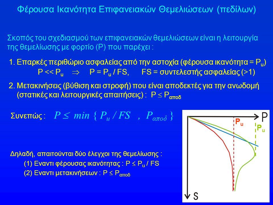 Φέρουσα Ικανότητα Επιφανειακών Θεμελιώσεων (πεδίλων) 1.Επαρκές περιθώριο ασφαλείας από την αστοχία (φέρουσα ικανότητα = P u ) P 1) 2.Μετακινήσεις (βύθιση και στροφή) που είναι αποδεκτές για την ανωδομή (στατικές και λειτουργικές απαιτήσεις) : P  P αποδ Σκοπός του σχεδιασμού των επιφανειακών θεμελιώσεων είναι η λειτουργία της θεμελίωσης με φορτίο (Ρ) που παρέχει : Συνεπώς : P  min { P u / FS, P αποδ } PuPu PuPu Δηλαδή, απαιτούνται δύο έλεγχοι της θεμελίωσης : (1)Εναντι φέρουσας ικανότητας : P  P u / FS (2)Εναντι μετακινήσεων : P  P αποδ