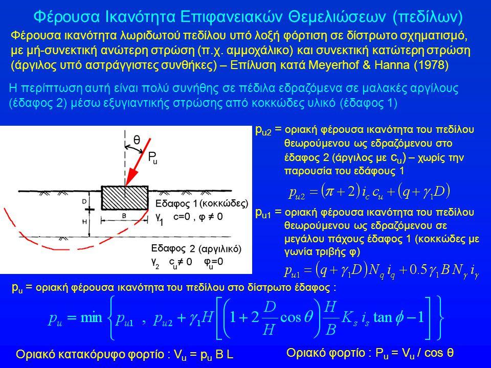 Φέρουσα Ικανότητα Επιφανειακών Θεμελιώσεων (πεδίλων) Φέρουσα ικανότητα λωριδωτού πεδίλου υπό λοξή φόρτιση σε δίστρωτο σχηματισμό, με μή-συνεκτική ανώτερη στρώση (π.χ.