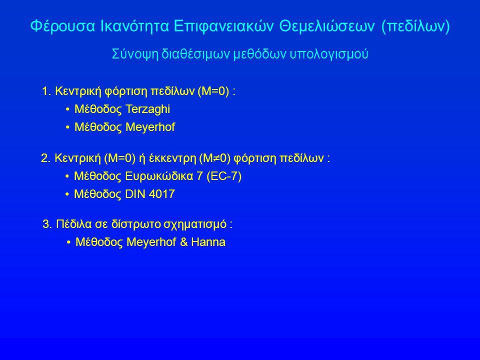 Φέρουσα Ικανότητα Επιφανειακών Θεμελιώσεων (πεδίλων) Σύνοψη διαθέσιμων μεθόδων υπολογισμού 1.