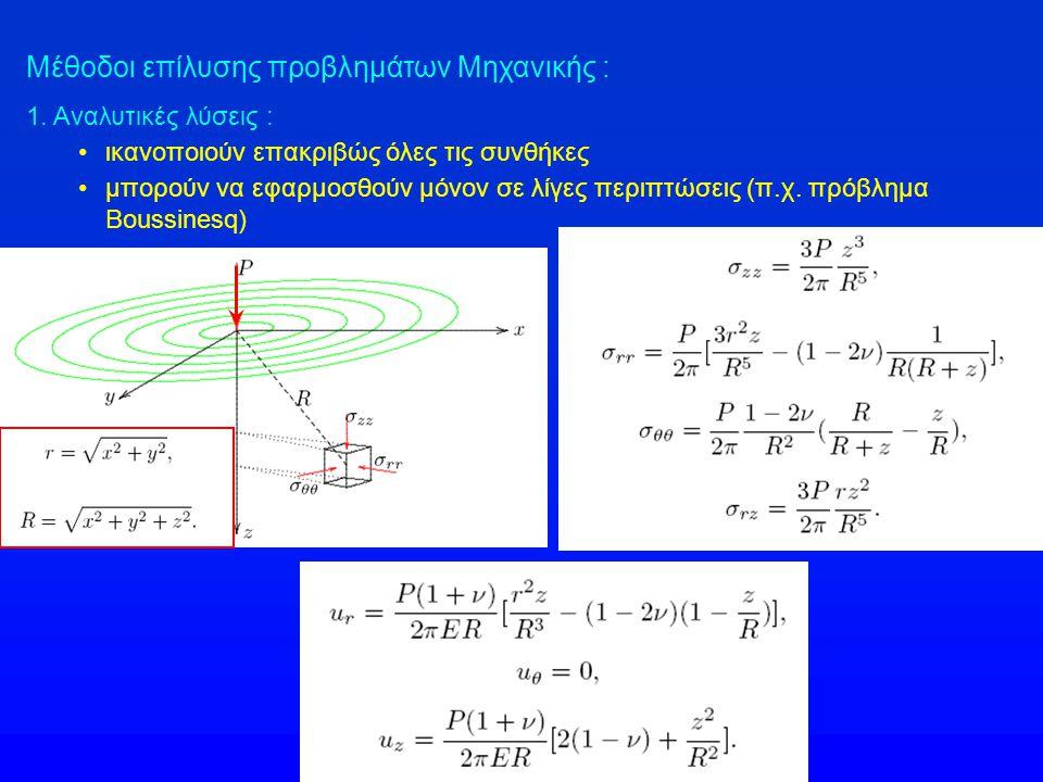 Μέθοδοι επίλυσης προβλημάτων Μηχανικής : 1.