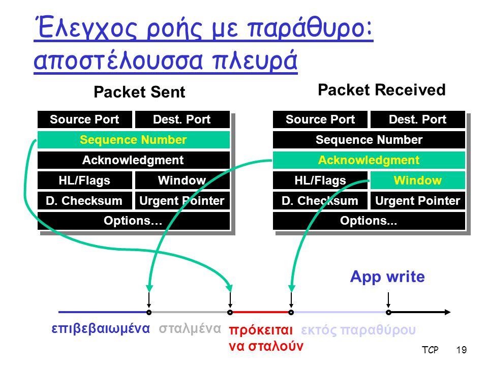 TCP 19 επιβεβαιωμένασταλμένα πρόκειται να σταλούν εκτός παραθύρου Source Port Dest. Port Sequence Number Acknowledgment HL/Flags Window D. Checksum Ur