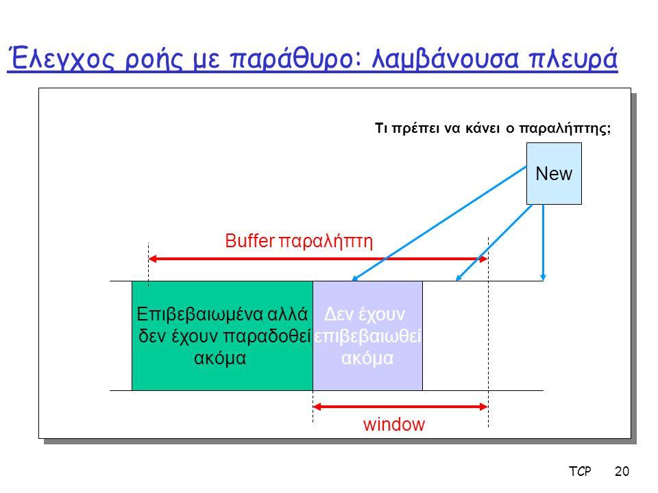 TCP 20 Επιβεβαιωμένα αλλά δεν έχουν παραδοθεί ακόμα Δεν έχουν επιβεβαιωθεί ακόμα Buffer παραλήπτη window Έλεγχος ροής με παράθυρο: λαμβάνουσα πλευρά N