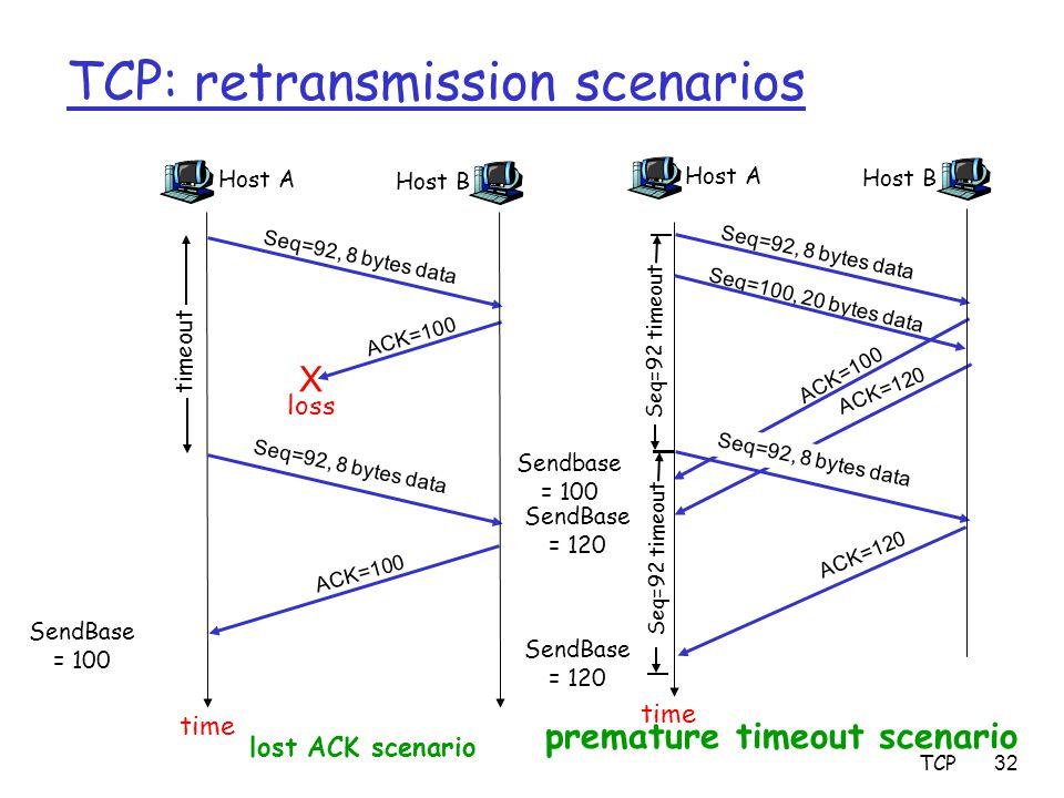 TCP 32 TCP: retransmission scenarios Host A Seq=100, 20 bytes data ACK=100 time premature timeout scenario Host B Seq=92, 8 bytes data ACK=120 Seq=92,