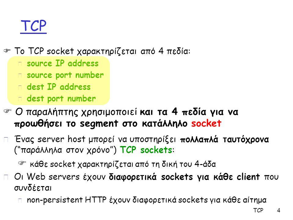 TCP 5 Συμφόρηση (congestion) r Τα sources ανταγωνίζονται για τους πόρους του δικτύου, αλλά m δεν έχουν γνώση των πόρων του δικτύου (state of resource) m δεν ξέρουν την ύπαρξη η μία της άλλης r Με αποτέλεσμα: m Πακέτα να χάνονται (λόγω buffer overflow στους δρομολογητές) m Μεγάλες καθυστερήσεις (αναμονή στις ουρές των buffers στους δρομολογητές) m throughput μικρότερο από το bottleneck link (1.5Mbps για την παραπάνω τοπολογία)  κατάρρευση λόγω συμφόρησης 10 Mbps 100 Mbps 1.5 Mbps bottleneck link