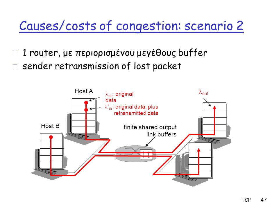 TCP 47 Causes/costs of congestion: scenario 2 r 1 router, με περιορισμένου μεγέθους buffer r sender retransmission of lost packet finite shared output link buffers Host A in : original data Host B out in : original data, plus retransmitted data