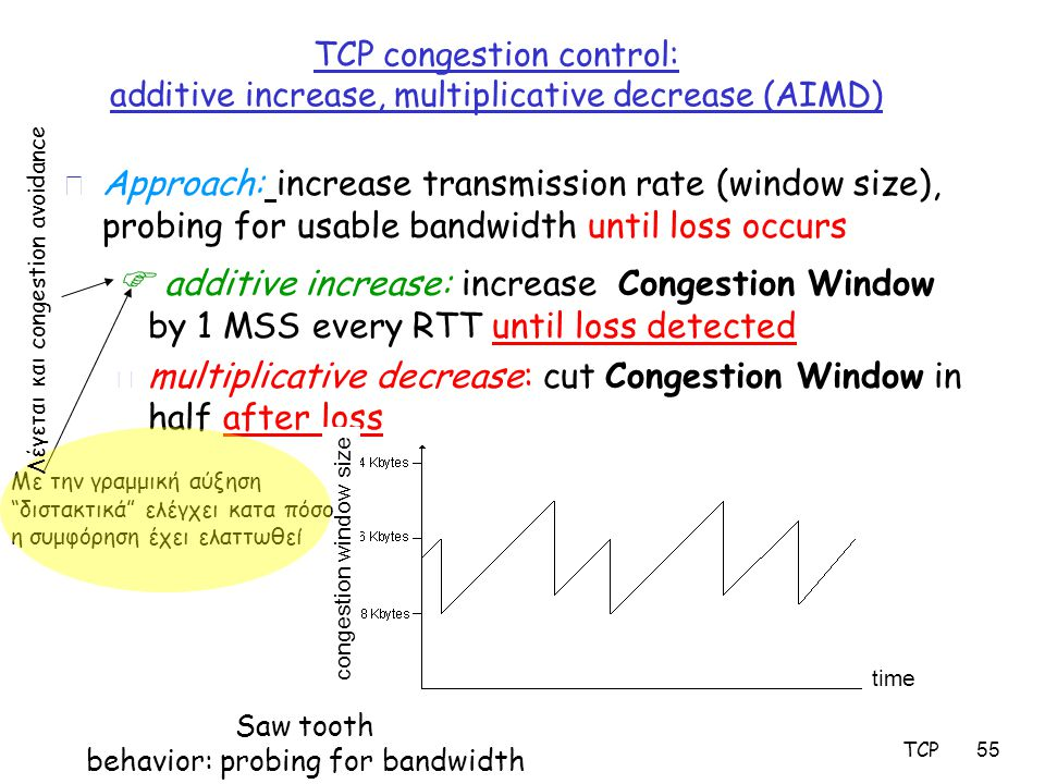 TCP 55 TCP congestion control: additive increase, multiplicative decrease (AIMD) r Approach: increase transmission rate (window size), probing for usable bandwidth until loss occurs  additive increase: increase Congestion Window by 1 MSS every RTT until loss detected m multiplicative decrease: cut Congestion Window in half after loss time congestion window size Saw tooth behavior: probing for bandwidth Με την γραμμική αύξηση διστακτικά ελέγχει κατα πόσο η συμφόρηση έχει ελαττωθεί Λέγεται και congestion avoidance