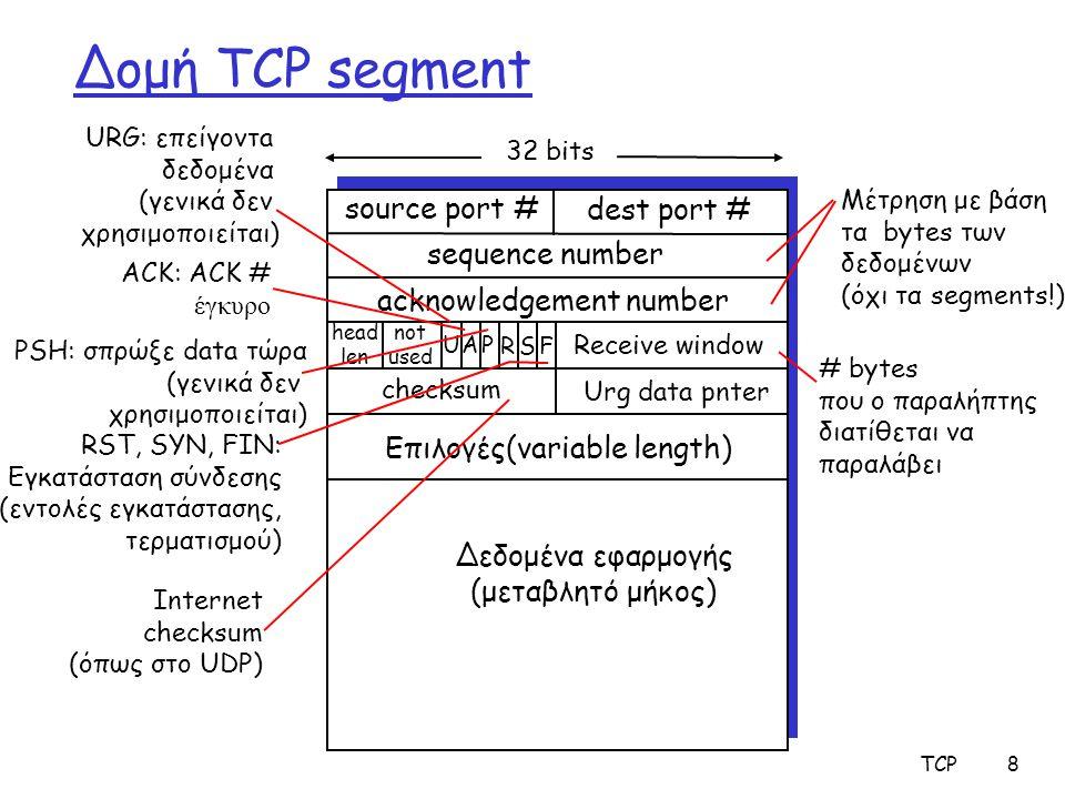 TCP 9 Sequence Number Space  κάθε byte στη ροή των bytes είναι αριθμημένο m 32 bit τιμή m Κάνει wrap around m Η αρχική τιμή επιλέγεται τη στιγμή εκκίνησης r Το TCP διασπάει τη ροή δεδομένων σε πακέτα m Το μέγεθος πακέτου περιορίζεται από το μέγιστο μέγεθος segment (MSS) r Κάθε πακέτο έχει ένα sequence number (αριθμό σειράς) m Προσδιορίζει που βρίσκεται στη ροή δεδομένων packet 8packet 9packet 10 13450149501605017550 Το TCP βλέπει τα δεδομένα σαν μια ροή δεδομένων, σειρά από bytes Ο αποστολέας στέλνει τα πακέτα σύμφωνα με τη σειρά αυτή Ο παραλήπτης θα προσπαθήσει να την ξαναδημιουργήσει