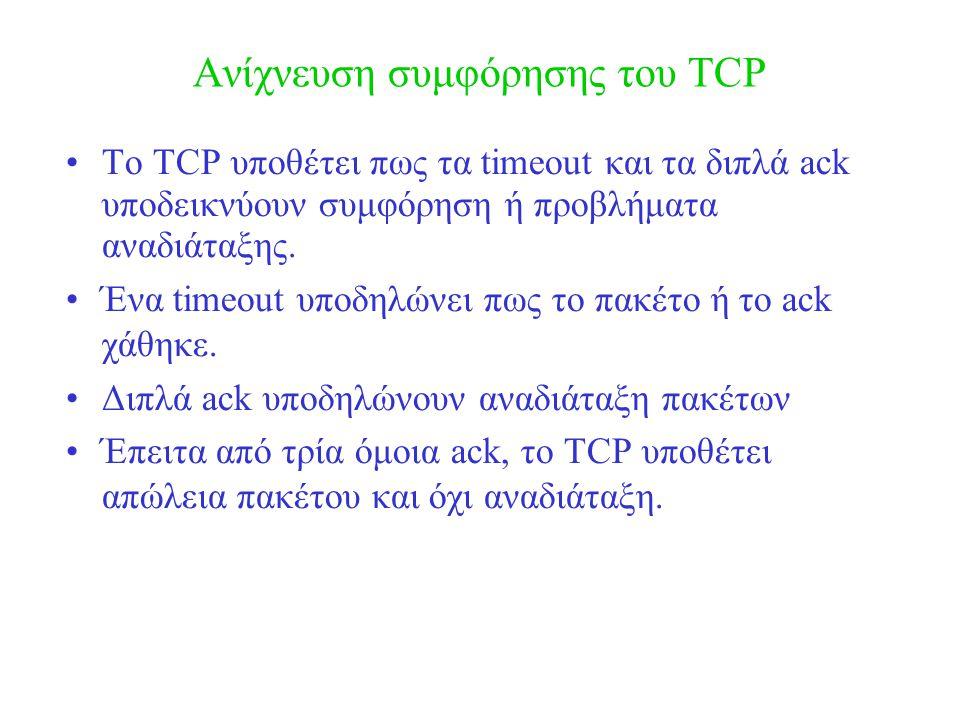 Ανίχνευση συμφόρησης του TCP Το TCP υποθέτει πως τα timeout και τα διπλά ack υποδεικνύουν συμφόρηση ή προβλήματα αναδιάταξης. Ένα timeout υποδηλώνει π