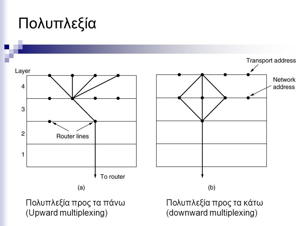 Πολυπλεξία Πολυπλεξία προς τα πάνω (Upward multiplexing) Πολυπλεξία προς τα κάτω (downward multiplexing)