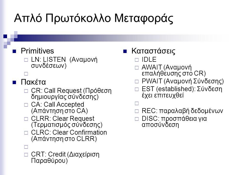 Απλό Πρωτόκολλο Μεταφοράς Primitives  LN: LISTEN (Αναμονή συνδέσεων)  Πακέτα  CR: Call Request (Πρόθεση δημιουργίας σύνδεσης)  CA: Call Accepted (