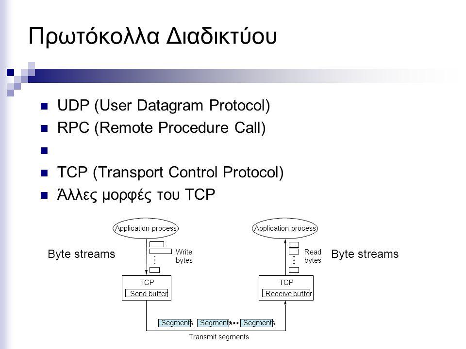 Πρωτόκολλα Διαδικτύου UDP (User Datagram Protocol) RPC (Remote Procedure Call) TCP (Transport Control Protocol) Άλλες μορφές του TCP Application proce
